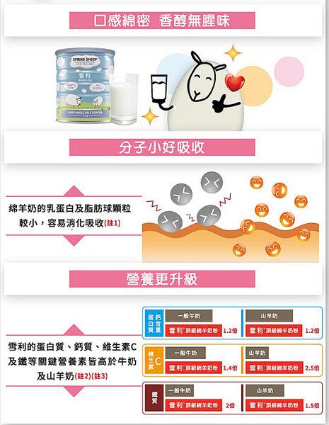 *加贈隨身包1包*紐西蘭原裝進口【雪利】頂級綿羊奶粉700g/罐 3