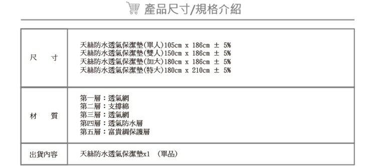 特大保潔墊/防水/防螨 「3M天絲床包式保潔墊」5層防護、100%天絲、細緻棉柔、台灣製 # 寢國寢城 5