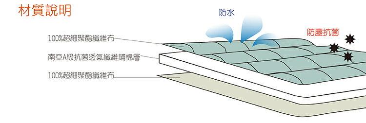 保潔墊 (單人) 藍色-平鋪式 『奈米防污防水』 3層抗污型、可機洗、台灣製 #寢國寢城 8