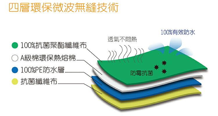 保潔墊印花防水雙人床包式3件組 專業4層長效防水、抗菌、可機洗、透氣柔軟 2款花色 3