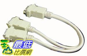 _B@[玉山最低比價網] VGA線 1公轉2母 訊號線 螢幕延長線 傳輸線 線材 (12088_k202) $39