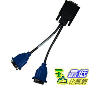_a@[玉山最低比價網]  LFH-59針 轉 雙VGA 15PIN D-SUB 母座 轉接線 螢幕或HDTV (12191_k206) $138