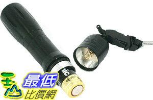 _a@[玉山最低比價網] POLICE NF-037-54 LED 1W 手電筒 使用 1顆 AA 電池 (17478_I304) $45
