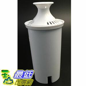 [105新款] Brita 新款圓形濾心一入,相容舊款圓形濾心水壺_C987554