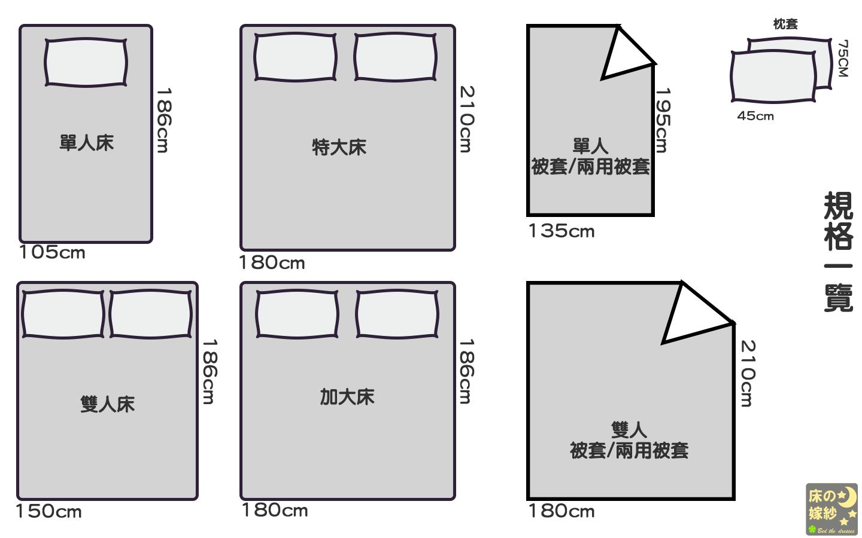 🐕[新色上市] 日本授權 角落生物系列床包組 [恐龍世紀]  /  被套  /  兩用被套 /  涼被 🐈 現在購任一床包組就送角落生物玩偶 4