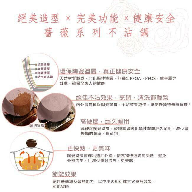 韓國 Chef Topf薔薇系列26公分不沾平底鍋(粉色)/韓國製造/不沾鍋/洗碗機用/最美鍋 4
