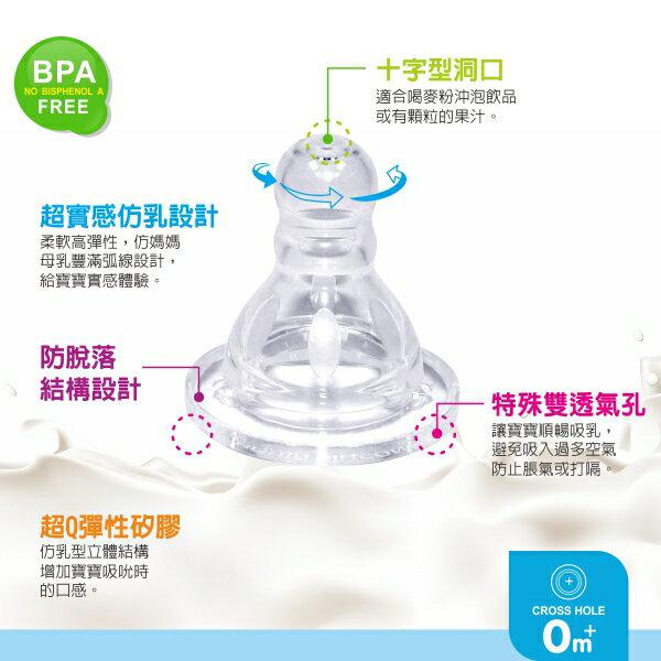 『121婦嬰用品館』PUKU 防脹氣標準奶嘴 2入 2