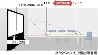 AviewS-CASIO XJ-A256投影機 / 3000流明WXGA / 免換燈泡,日本製造 3