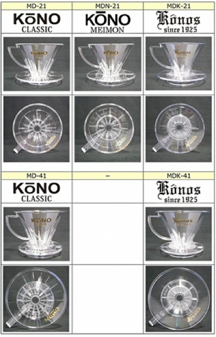 [日本原裝] KONO MDK-21 Konos since 1925 滴頭(2人) 滴頭 1