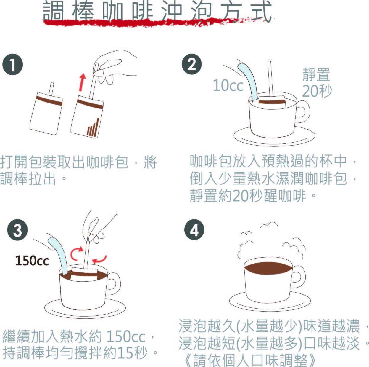 【澤井咖啡】★新口味新包裝 因應客戶需求,調棒式咖啡-紅寶石.香醇.曼特寧口味 2