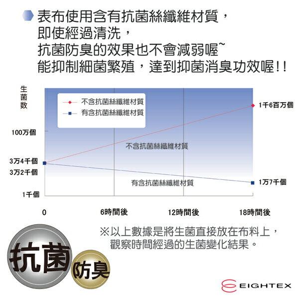 EIGHTEX - 桑克瑪為好 Gemme 五合一多功能揹巾 (綠色) 8