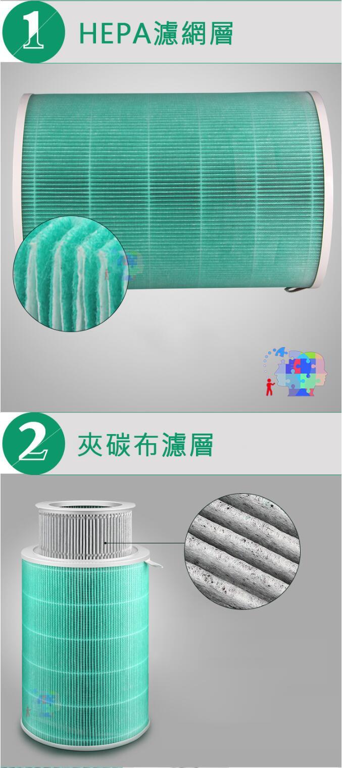 【尋寶趣】除甲醛版濾芯 適用小米空氣淨化器1代 / 2代 / PRO版 過濾PM2.5 HEPA濾網 KJP-MI-GN-S 4