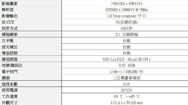 高雄/台南/屏東市監視器 偽裝偵煙型攝影機 1080P 標準3.7mm  AHD高清類比攝影機