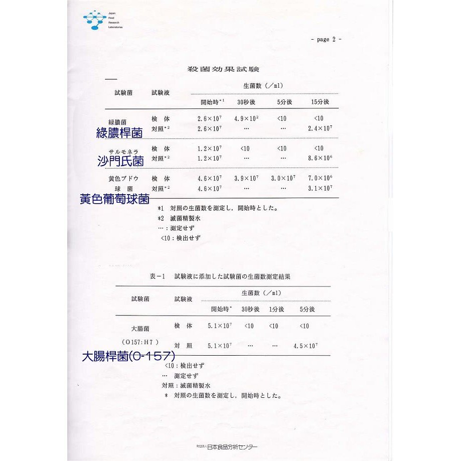 【永豐生技】超電水250ml 4