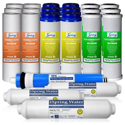 iSpring 3-Year Water Cloth Replacement Cartridge Supply - 75GPD #F22-75