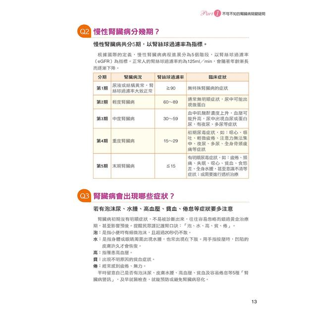 腎臟病保健食療方 8