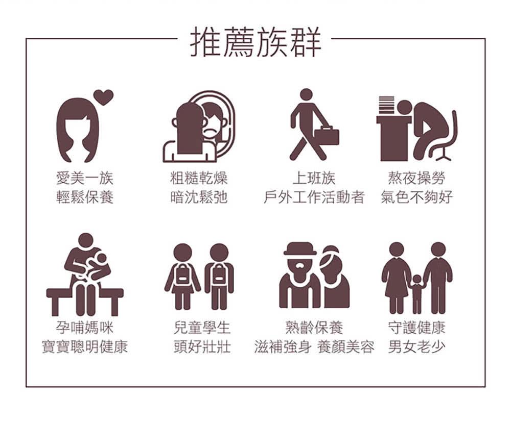 【Aicom】燕窩酸賦活飲 30ml / 10包入 1盒 (科技燕窩 滋補養顏 複方更有感 侯佩岑代言) 8