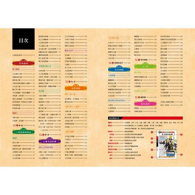 圖解日本神祇教科書
