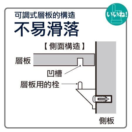 【DIY】45cm彩色櫃 五格櫃 COLOBO 45-3SH-WH NITORI宜得利家居 4