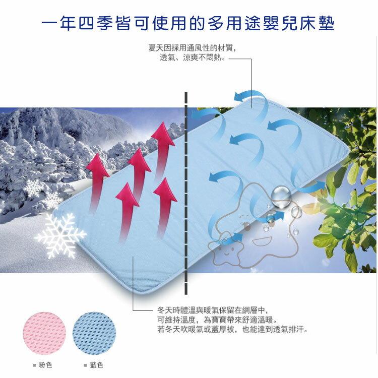 【大成婦嬰】韓國GIO Pillow 超透氣排汗嬰兒床墊(M) 四季適用 會呼吸的床墊 可水洗防蟎 2