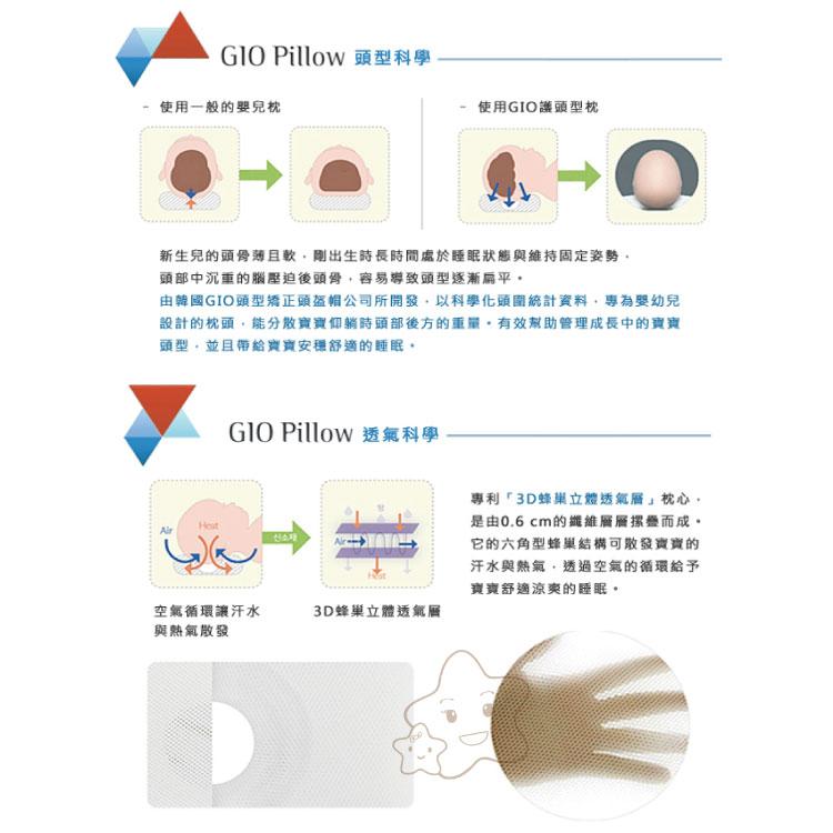 【大成婦嬰】韓國GIO Pillow 超透氣護頭型嬰兒枕頭 (S號、M號) 新生兒起適用 防扁頭 防蟎 1