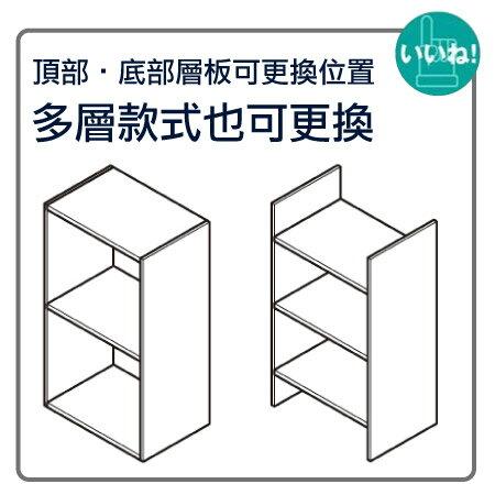 【DIY】45cm彩色櫃 五格櫃 COLOBO 45-3SH-WH NITORI宜得利家居 6