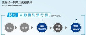 Panasonic國際牌15公斤變頻洗衣機 NA-V168ABS-S ★杰米家電☆