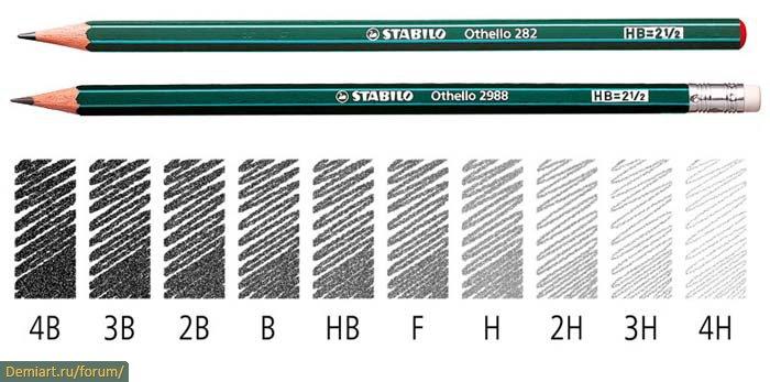 STABILO 德國天鵝牌 Othello 製圖 素描 鉛筆 1打12支入^(共13種規格