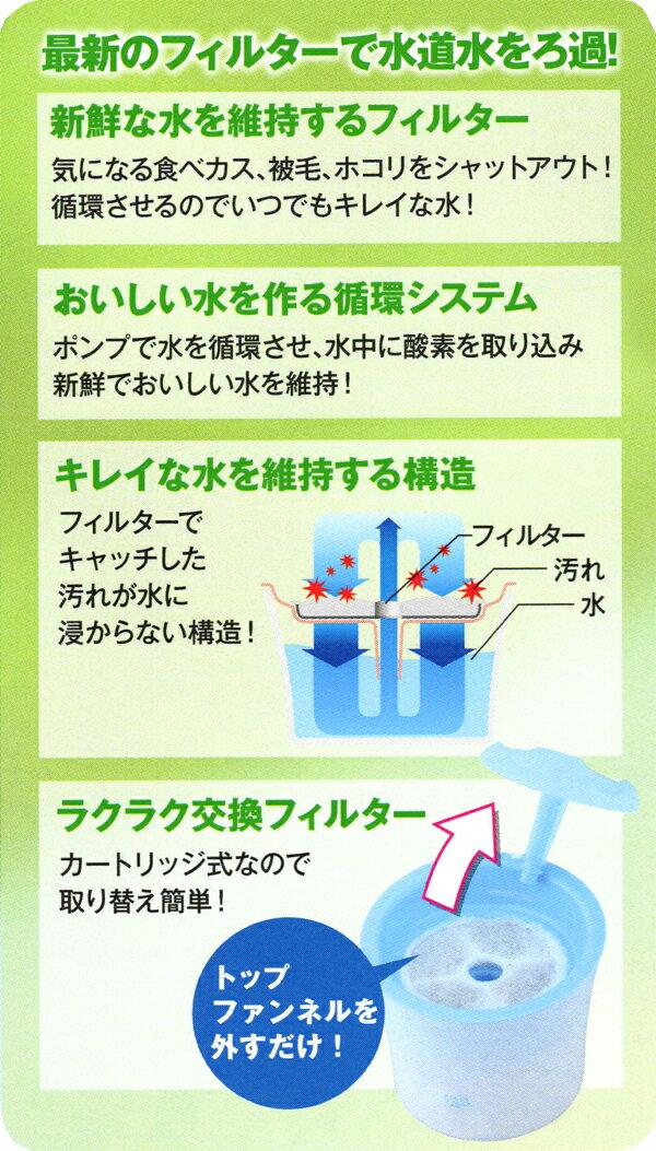 日本GEX 超小型犬用淨水器1.8L 樂天雙11 1