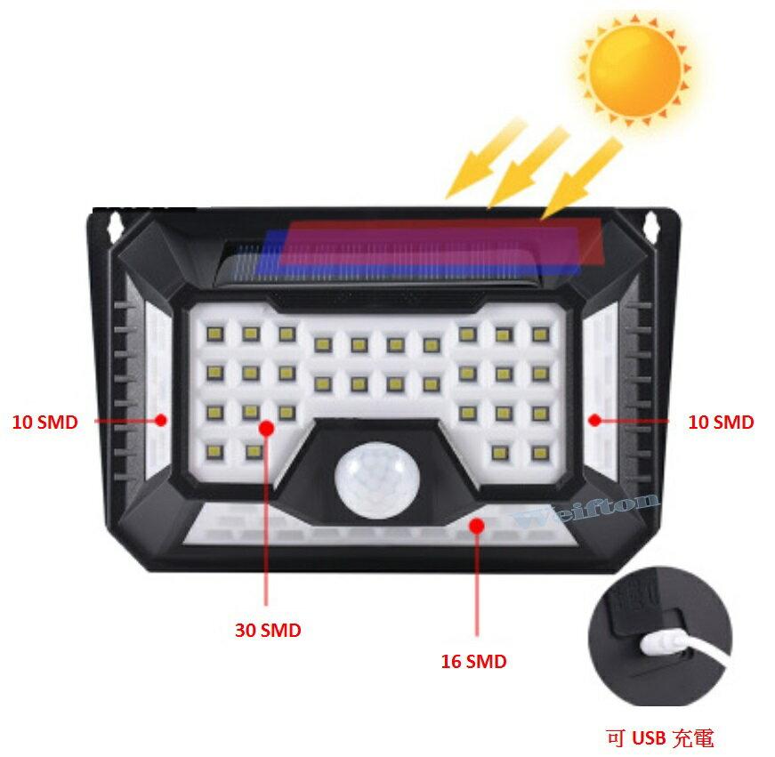 66燈珠 防水太陽能感應燈 可USB充電 人體感應 壁燈 陽台燈 戶外感應燈 別墅燈 花園燈 環保節能