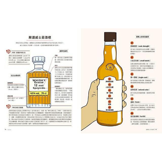 我的威士忌生活提案:認識產地,探索香氣,來杯經典調酒,學習品味成熟洗鍊的大人滋味 8