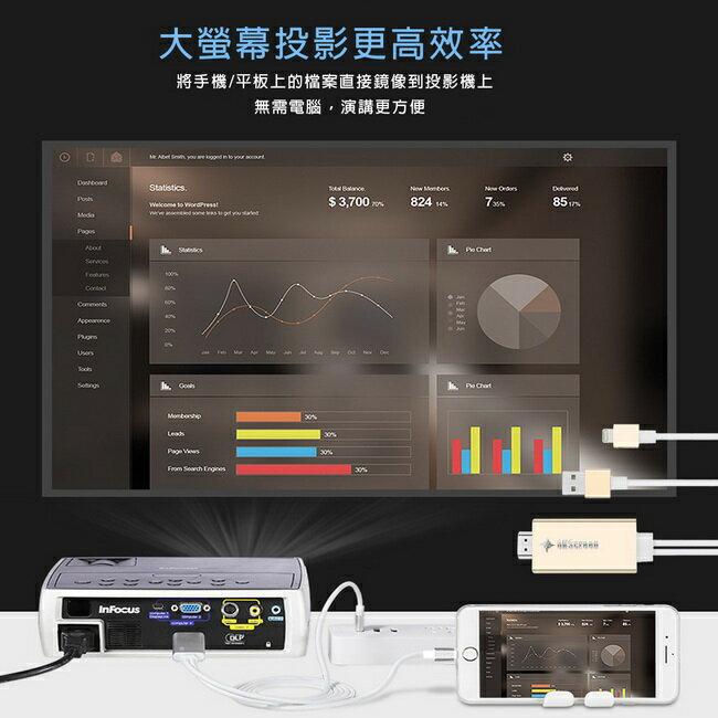 【CL11香檳金】三代OKScreen蘋果專用 HDMI鏡像影音線(加送3大好禮)