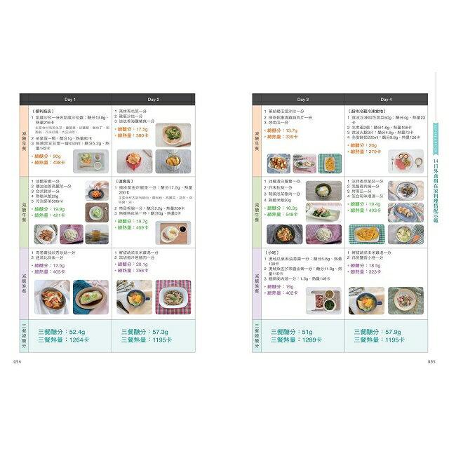 【熱銷預購】一日三餐減醣料理:單週無壓力消失2kg的美味計劃,72道低醣速瘦搭配餐 3