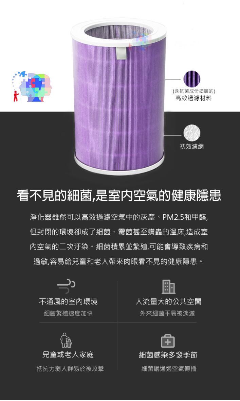 【尋寶趣】外圈-抗菌版 適用小米空氣淨化器濾芯 高效過濾 除PM2.5 除霉菌 濾網耗材 Top-136-O-At 1