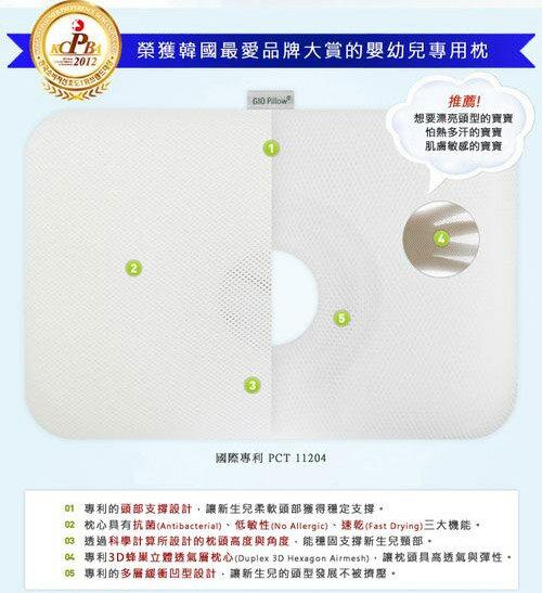GIO Pillow 超透氣護頭型枕-M號 (藍 / 白 / 粉)【悅兒園婦幼生活館】 2
