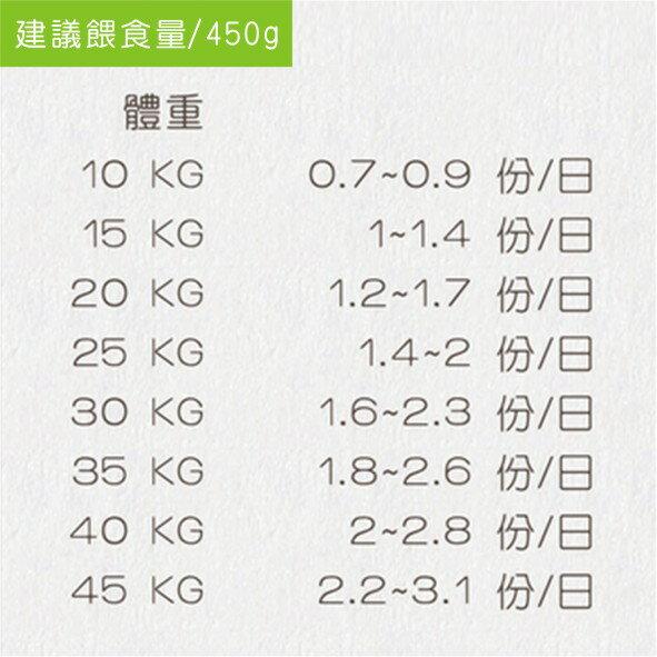 Carnivore RAW卡尼生肉餐- 鴨肉生肉餐110g 犬貓適合 Pet's Talk 5
