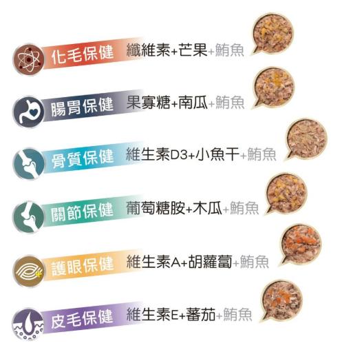 小Q狗-ViChi維齊 保健機能貓餐罐 80g