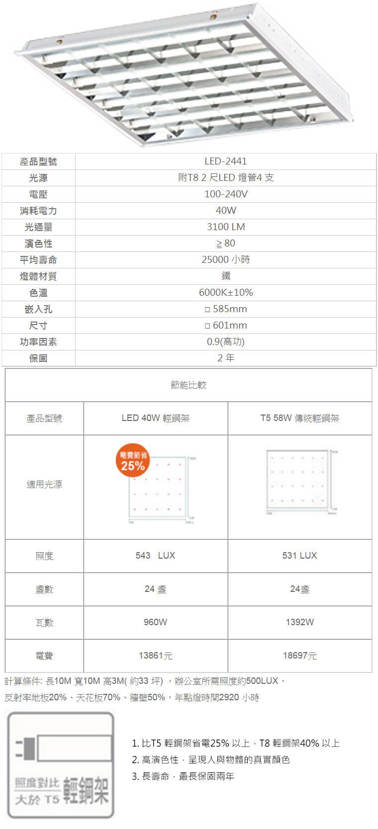 【舞光LED】2x2尺4管輕鋼架燈+常規燈管 LED-2441R1+10GL  全電壓