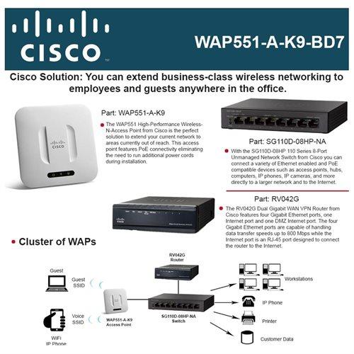 Cisco WAP551 Access Point + SG110D-08HP Switch PoE 8-Ports + RV042G Router 3ab9a56c462fa82a6d06d2cb75d6a5ab