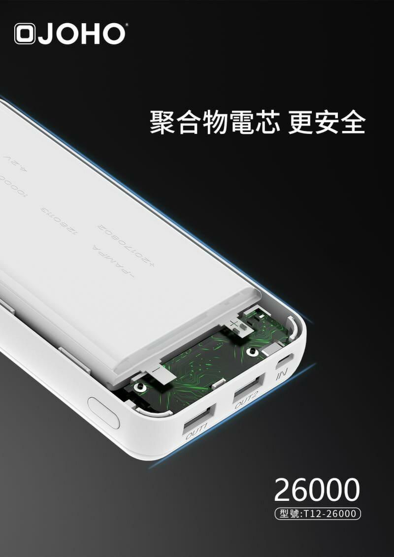 【免運費】超大容量 26000MAH 行動電源 出遊 旅行 雙USB2A輸出 速充行動電源 可充四次手機 移動電源