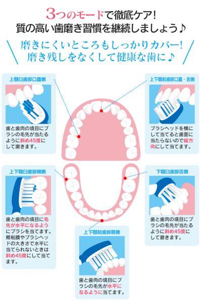 日本樂天熱銷款 ROYALSONIC2  / 電動牙刷組 / 76299-1。1色。(5800*1.61)日本必買 日本樂天代購。滿額免運 7