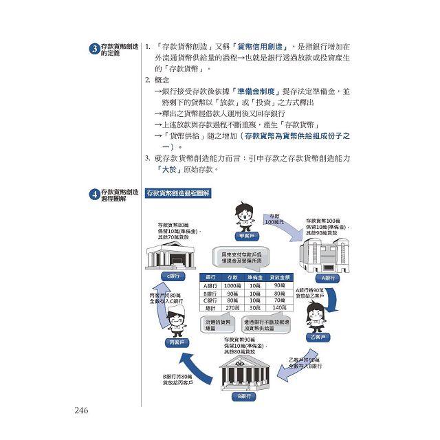 【2016全新改版】細說銀行招考:貨幣銀行學(概要) 2