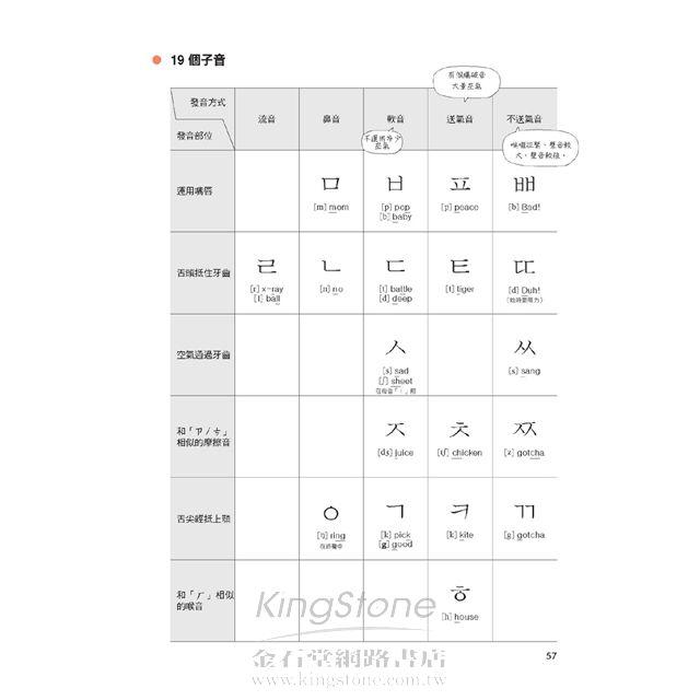 我的第一本韓語課本(附MP3) 8