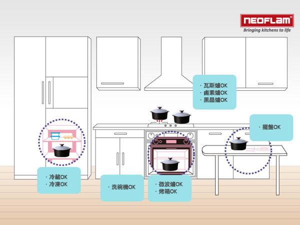 免運費 韓國NEOFLAM Dany系列 20cm陶瓷不沾時尚陶鍋-黃色 NC-DN-C20