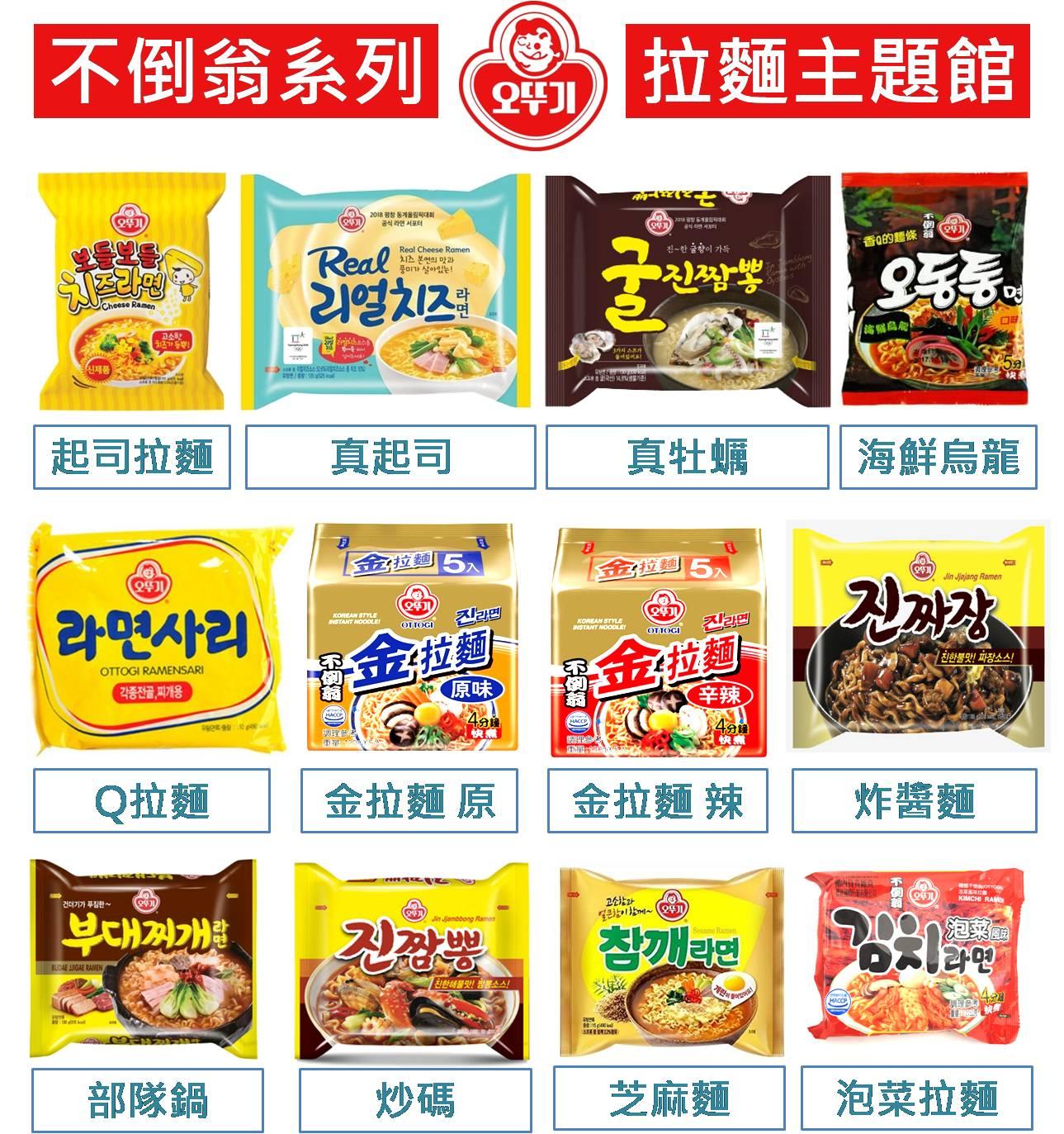 《Chara 微百貨》韓國 不倒翁 炸醬 Q 真起司 螃蟹 炒碼 芝麻麵 部隊鍋 金拉麵 起司 拉麵 烏龍 牡蠣 泡菜