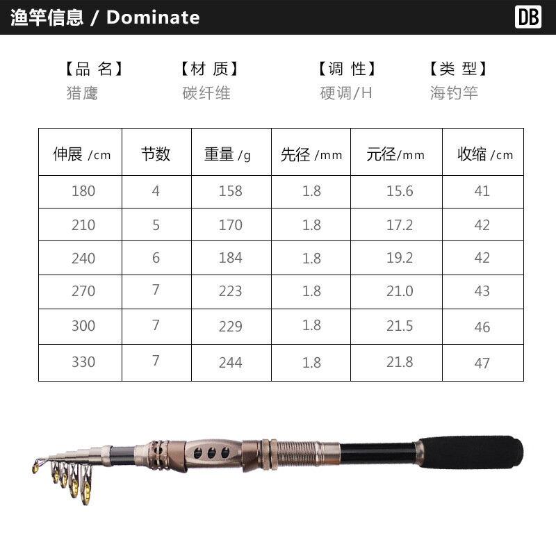 威和 可收縮釣竿遠投海竿路亞竿碳素魚竿1.8米-3.3米漁竿一件