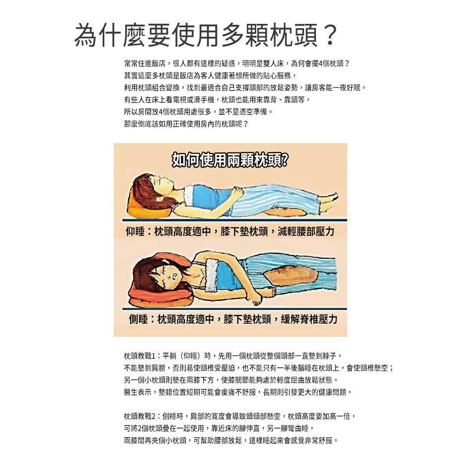 高CP值 台灣製 建康舒柔枕 床包/床罩用枕芯
