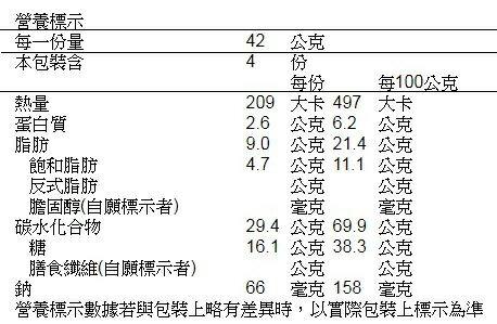 盛香珍 濃厚草莓法國酥(168g/盒) [大買家]