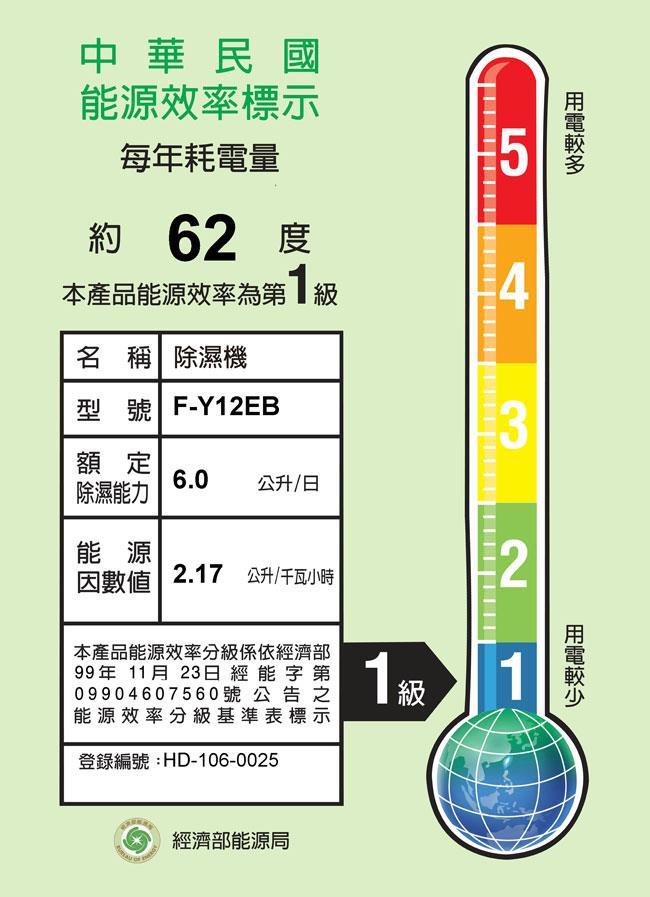 ◎融德電器◎ Panasonic 國際牌6公升除濕機 F-Y12EB