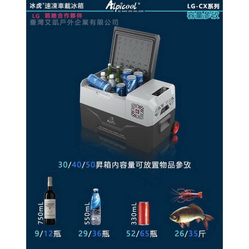 【悠遊戶外】現貨展示 台灣公司貨 艾凱CX/ LG壓縮機車載冰箱 行動冰箱 12V/110V